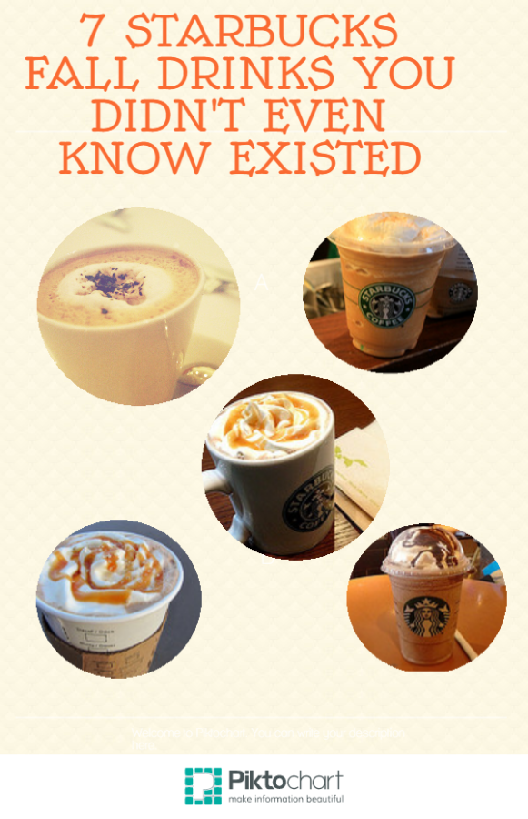 7 Starbucks Fall Drinks You Didn't Even Know Existed