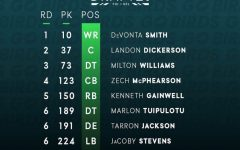 Eagles 2021 NFL Draft